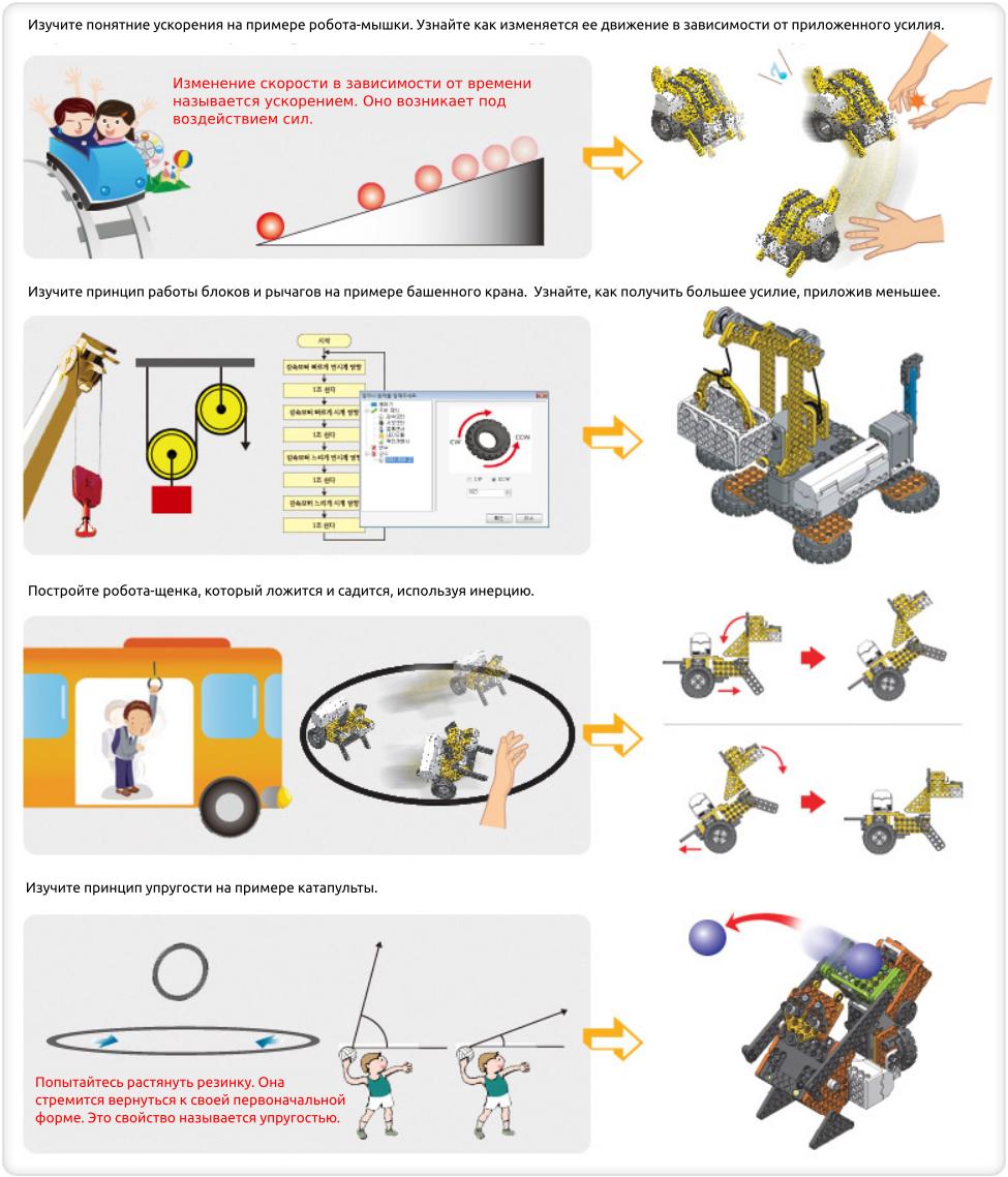 Робототехнические конструкторы DREAM